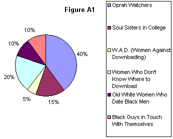 Alicia Key's Important Graph